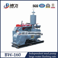 BW-160 Easy Operation Independent Mud Pump Price