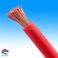240mm2 Europe standard electric wire