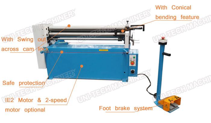 sheet roller machine