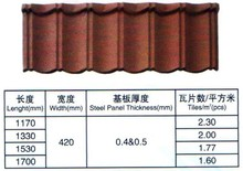 metal tile stainless steel tile trim, classic type colorful stone coated roof tile