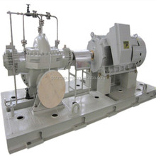 Horizontal Double suction pump medium is clod or hot chemical liquids
