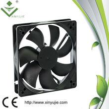 205 Xinyujie alta potencia / popular de calor a medida impulsado estufa de madera fan
