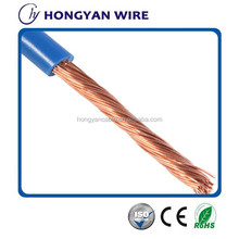 House Decoration manufacturing company ac power cable