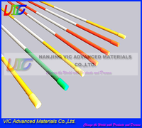 Supply top quality plastic marker post with low price,various kinds of plastic marker post manufacturer