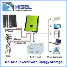 high frequency solar inverter solar panel battery solar energy
