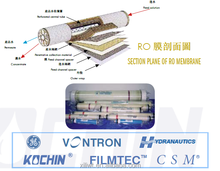 Low pressure high desalination ratero membrane for home water treatment