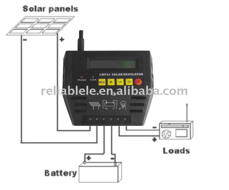 12 v 24 v solar de la carga del panel