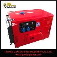 Generator 15 kw with top quality and cheap price