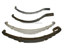 composite of leaf springs used for trucks