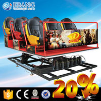screaming movie experience 5d cinema business plan