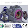 horizontal design Laboratory sintering furnace,experimental vacuum furnace