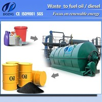 CE,ISO attained waste plastic pyrolysis machine answer the question how to make fuel from plastic
