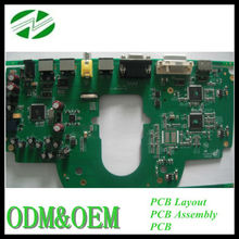 Consumer electronic designing and producing by manufacturer