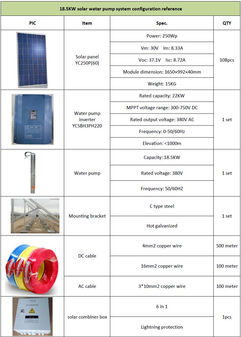 18.5KW solar water pump system