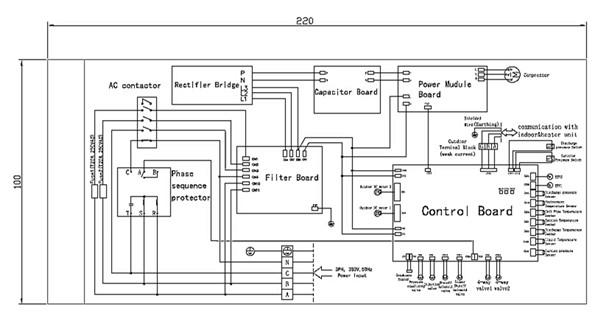Daikin wiring diagram pcb get free image about wiring jzgreentown carrier air conditioner wiring diagram get free image cheapraybanclubmaster Choice Image