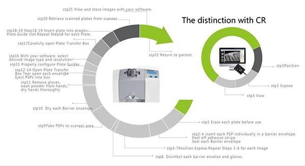 09 Digital dental x ray sensor YSDEN-500.jpg
