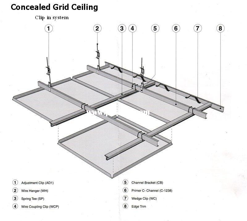 Suspended Ceiling System Furring Channel Metal Channel