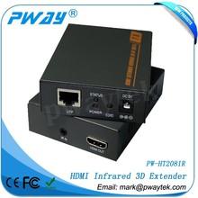 Support Reverse Direction IR Signal Transmission Digital TV Transmitter