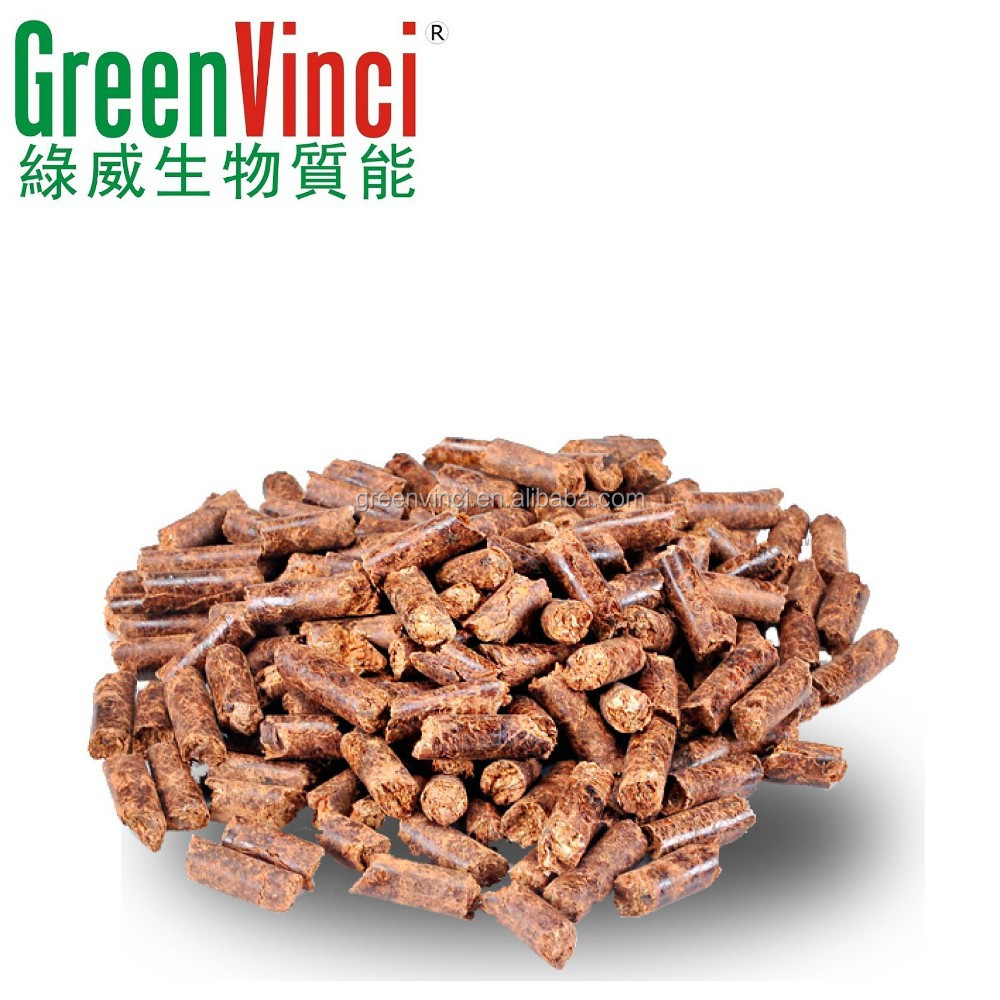 Biomass Wood Chips ~ Wood biomass pellets for chips sawdust buy