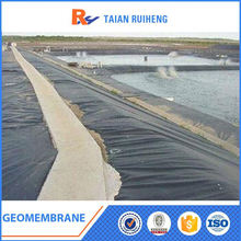 Geomembrane In Waste Management
