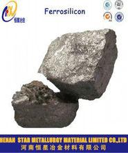 la producción de ferrosilicio