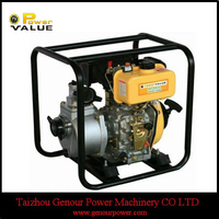 Types of diesel engine pump with top quality