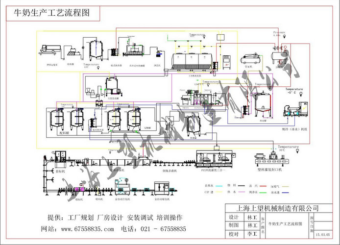 Turnkey pasteurized uht milk production projectyogurt production processing line qq20150709135508g ccuart Image collections