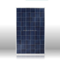 Top supplier high quality high efficiency solar panel distributor