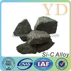 China Si-C Alloy Replacing for Ferro Silicon