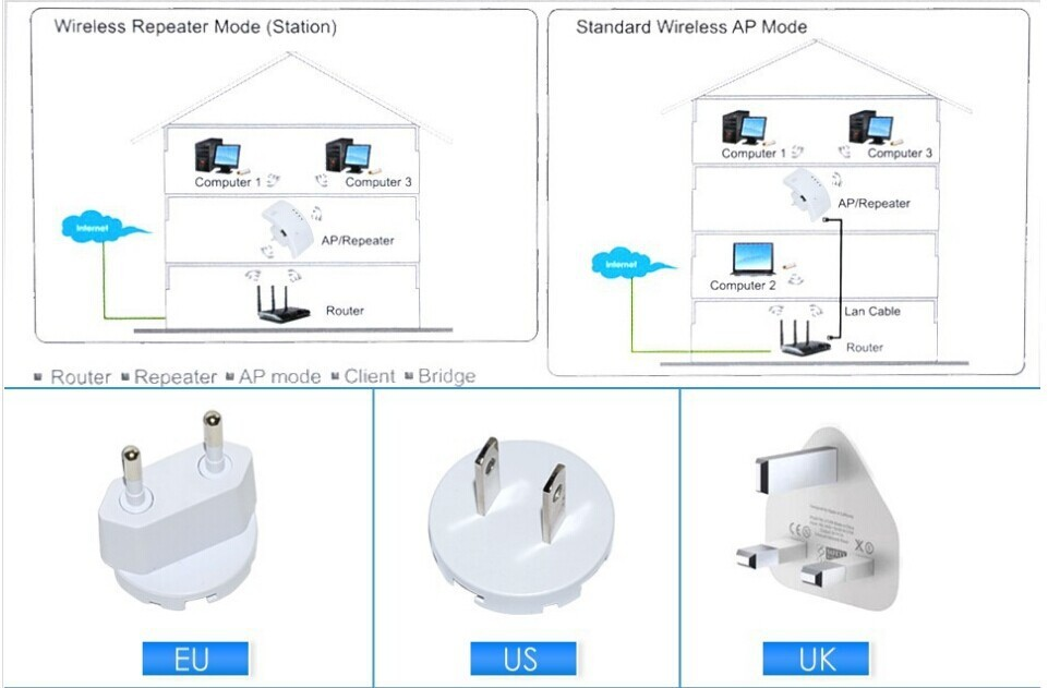 Wi-Fi роутер, Wi-Fi репитер 802. 11N / B / G фото