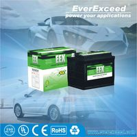 Car battery with low electrical resistant pe separator