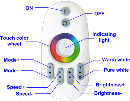 New design 2.4G RF RGB touch controller, led remote controller, RGB strips dimmer