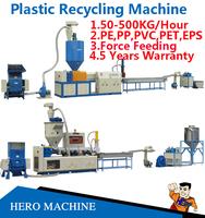 HERO BRAND pe plastic film recycling machine
