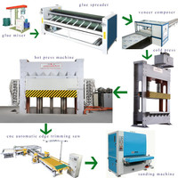 Plywood production line/bamboo plywood machine/plywood making machines line