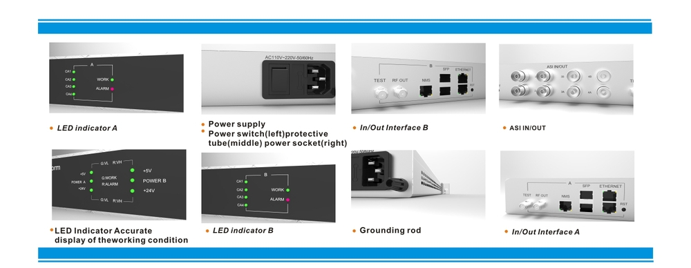 dvb over ip headend 16 in 1 edge ip qam modulator with mux and scrambling view qam modulator. Black Bedroom Furniture Sets. Home Design Ideas