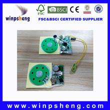 Midi Sound Module/Mini Sound Module Device