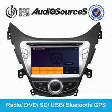 Car DVD for Hyundai ELANTRA 2012 with GPS Navi BT TV 10CD