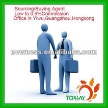 China Buying Agent