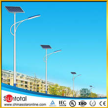 led replacement for high pressure sodium light with CE RoHS approved