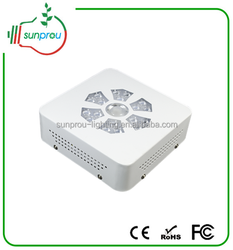 nutrients hydroponics Led grow lighting led grow light horticulture