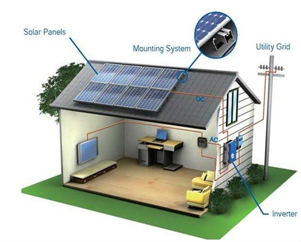 personnalis 3kw solaire puissance syst me solaire panneau support id de produit 60407358163. Black Bedroom Furniture Sets. Home Design Ideas