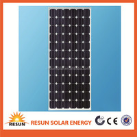 Hot s new product for solar panel sale in China