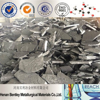 China ferro silicon association , Produce 75# Ferrosilicon