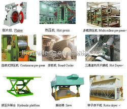 annual output 10000-150000cbm particle board production line/wood-based pannel machinery