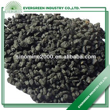 Graphitized Petroleum Coke Specifications