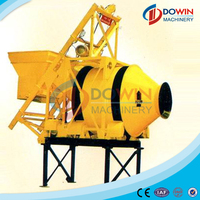 rotating drum concrete mixer philippines