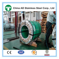 Wuxi TISCO 430 2B Stainless Steel coil 0.5mm thickness