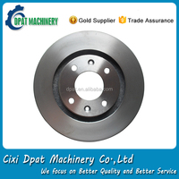wholesale high quality brake disc motorcycle for Europe market
