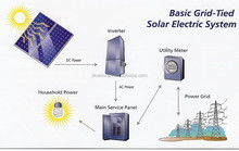 Best price long lifespan solar power on grid 6kw solar system for home use