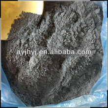black silicon carbide 200mesh lower price Anyang Jiahe